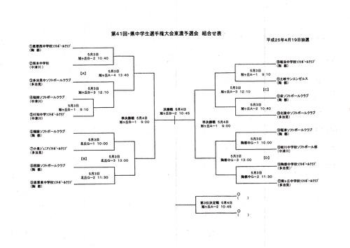 第41回県中学生選手権大会-東濃予選会_d0010630_211106.jpg