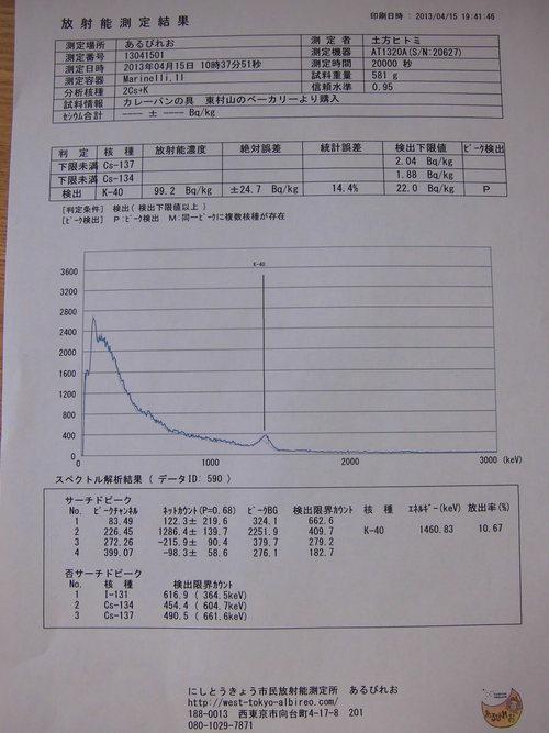 カレーパンドーナッツの具を放射能測定しました_c0172969_10491252.jpg