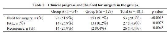 虚脱率50%以上の気胸は喫煙者に多く、外科治療を受ける可能性が高い_e0156318_21285151.jpg