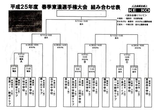 平成25年 春季東濃選手権大会_d0010630_4401734.jpg