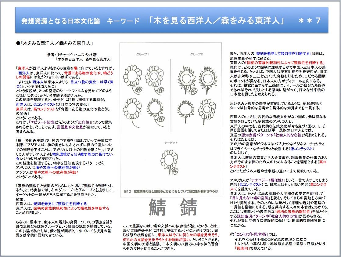 発想資源となる日本文化論 キー...