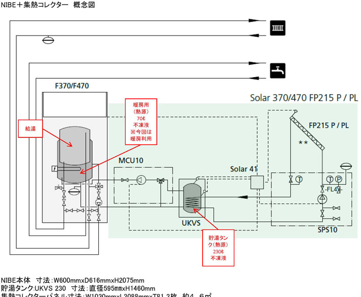 Q1住宅-X1酒田:換気排熱HP+太陽熱給湯_e0054299_1224030.jpg