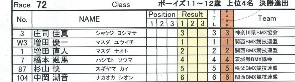JBMXFシリーズ第1戦(西日本シリーズ第1戦)VOL21:ボーイズ11〜12歳 準決勝_b0065730_14101917.jpg