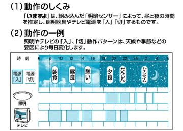 f0000211_19402100.jpg