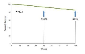 ATS2013:特発性肺線維症の総死亡率を検証する試験は実現不可能かもしれない_e0156318_20571599.jpg