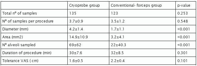 ATS2013:クライオプローブにおける診断能_e0156318_2124519.jpg