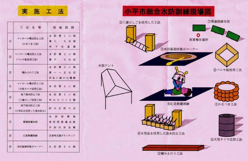 小平市総合水防訓練_f0059673_21322216.jpg