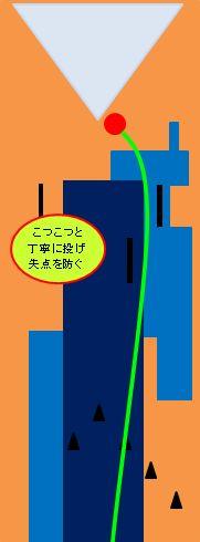 c0052683_0335915.jpg