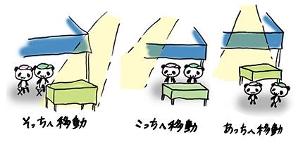 手作り市_出店報告 5/26上賀茂_f0195352_10315239.jpg