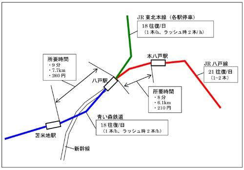 八戸西高校、駅を通り越してほんぱち行ってから登校_d0061678_1932519.jpg