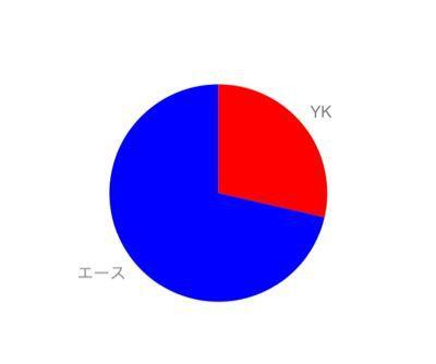 下克上【投票会場】_b0252743_22164434.jpg