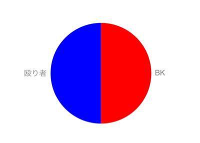 下克上【投票会場】_b0252743_22164445.jpg
