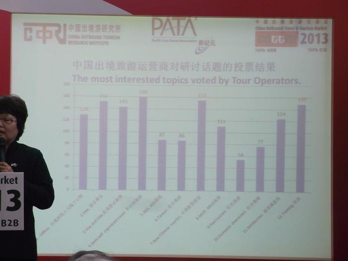 世界一になったのに、なぜビザ緩和が進まないのか~中国の不満とその言い分(COTTM2013報告 その4)_b0235153_11321519.jpg