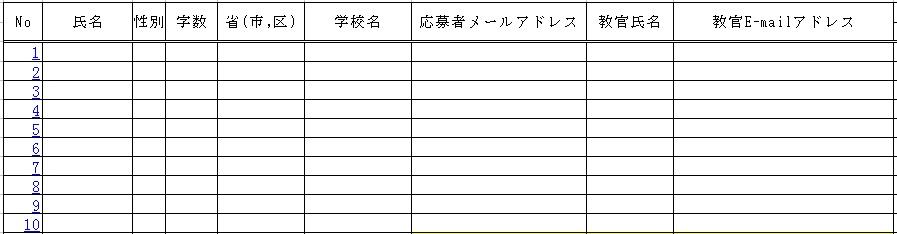 请集体应征的老师和同学注意,在每篇作文的左上角标上编号,并且和一览表上的一致_d0027795_1252351.jpg