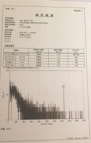 [Ge測定] 秋田県産 あきたこまち 白米_c0233009_16274890.jpg