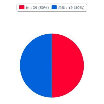 下克上【投票結果】_b0252743_0245016.jpg