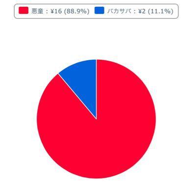 下克上【投票結果】_b0252743_040284.jpg