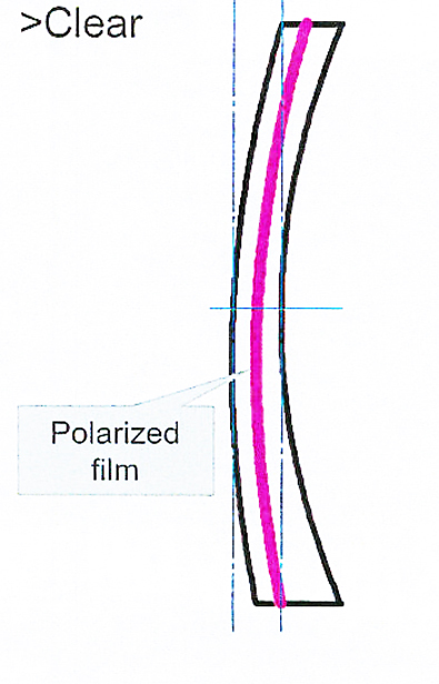HOYA(ホヤ)超偏光レンズPOLATECH(ポラテック)新色レイバンカラーラインナップ!_c0003493_16274110.jpg