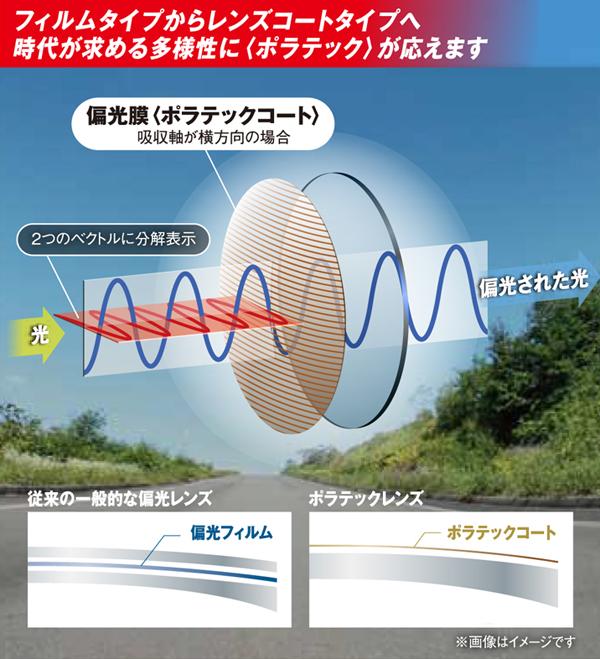 HOYA(ホヤ)超偏光レンズPOLATECH(ポラテック)新色レイバンカラーラインナップ!_c0003493_16294419.jpg