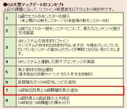 MHF-Gにおける防具の現状(2013.6)_b0177042_1193954.jpg