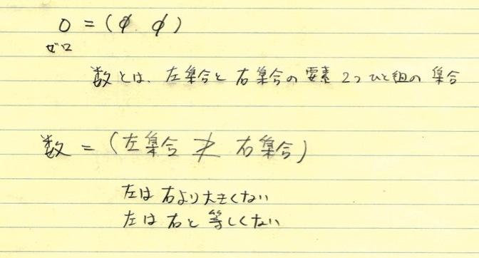 解題「至福の超現実数」 3_d0164691_1142656.jpg