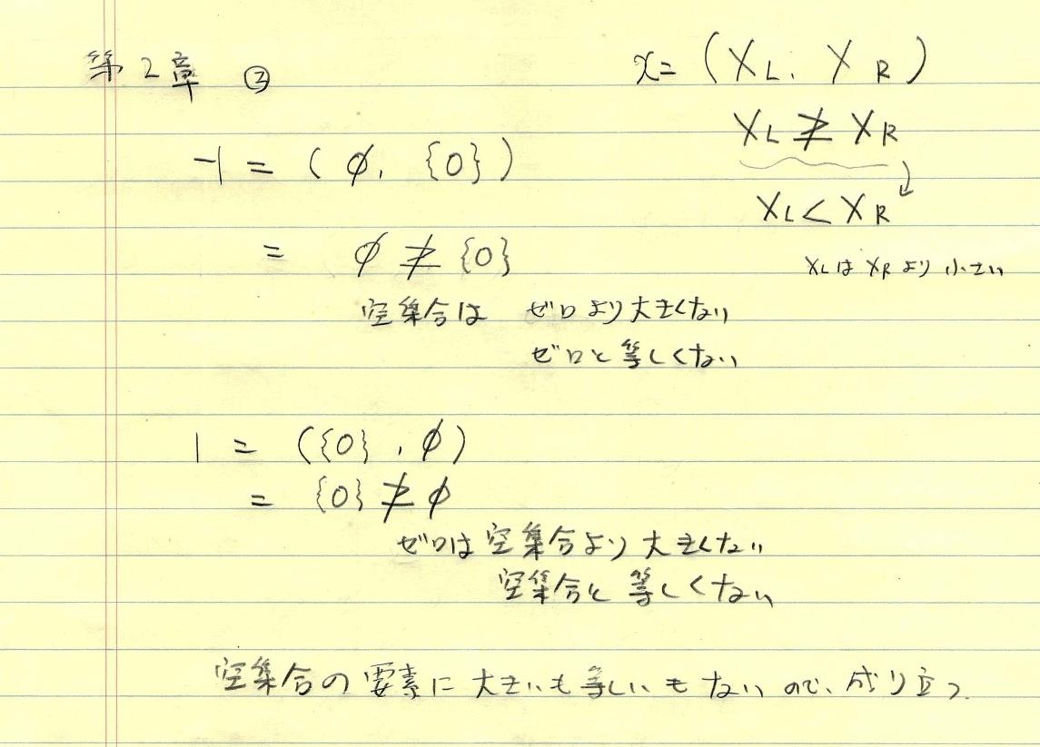 解題「至福の超現実数」 3_d0164691_115893.jpg