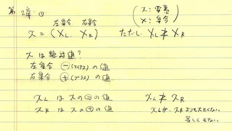 解題「至福の超現実数」 1_d0164691_9152922.jpg