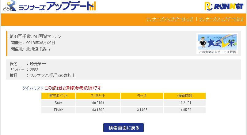 第33回千歳JAL国際マラソン走ってきました!_c0105280_1005245.png