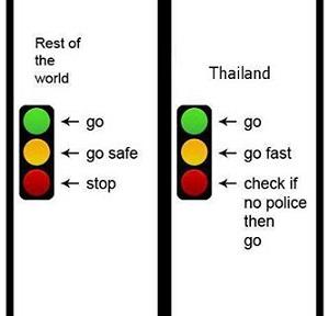 タイの交通標語?_f0144385_995237.jpg