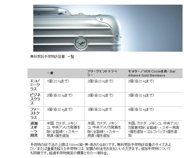 亜細亜出張2013年06月-第一日目-初体験、ANA受託手荷物制限強化で荷物の詰替_c0153302_15194415.jpg