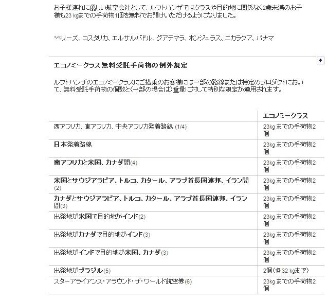 亜細亜出張2013年06月-第一日目-初体験、ANA受託手荷物制限強化で荷物の詰替_c0153302_1520179.jpg