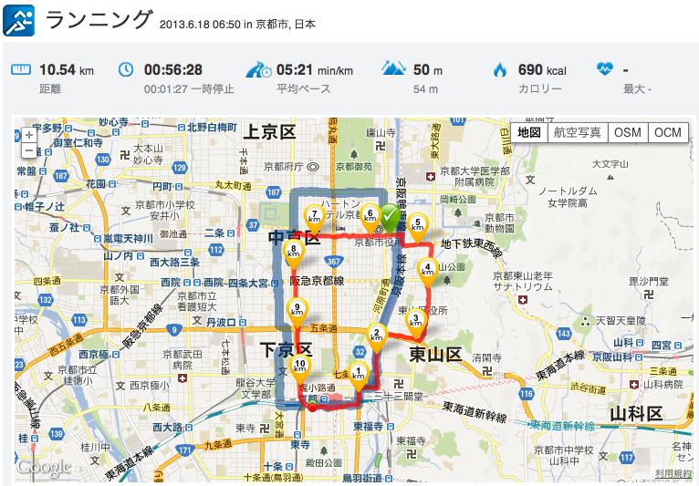 京都朝ジョグ「10.5km」_c0067646_6462561.png