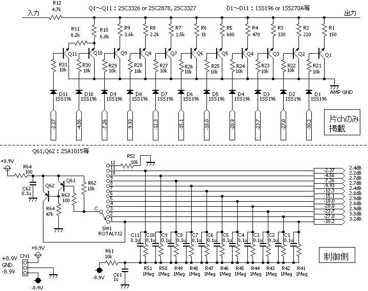 アナログ スイッチ ic