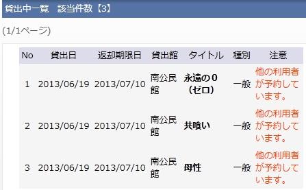 朝霞図書館の人気本の待ち期間 2_d0061678_2334847.jpg