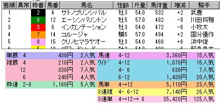 c0030536_19304069.jpg