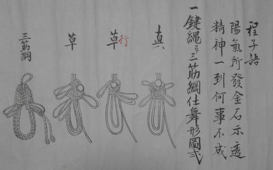 捕縄の仕舞形 : 国際水月塾武術...