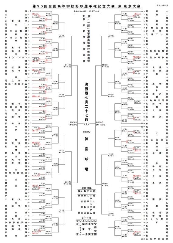 甲子園予選 東東京 : Tax-accoun...
