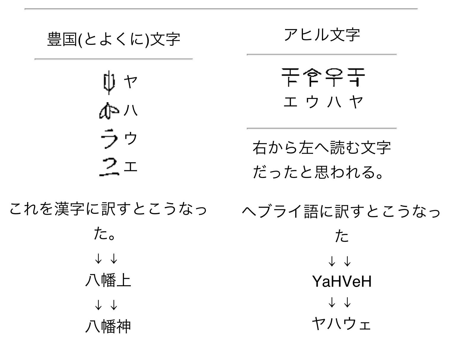 うなて…ウナタリ_f0071303_22362514.jpg