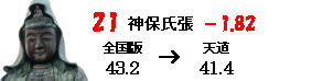 b0052821_1414313.jpg