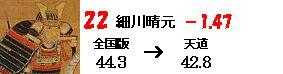 b0052821_1414374.jpg