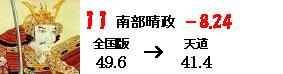 b0052821_8362115.jpg