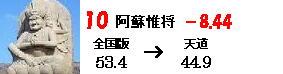 b0052821_8364325.jpg