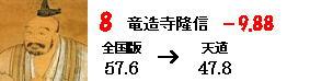 b0052821_8373222.jpg