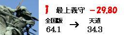 b0052821_9394042.jpg