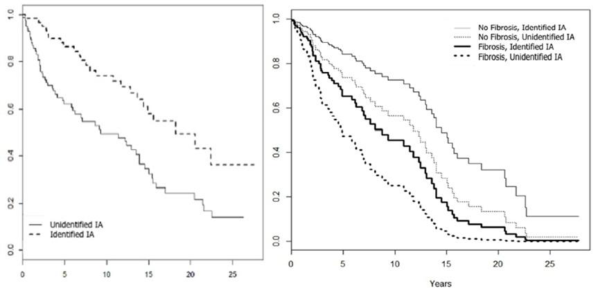 慢性過敏性肺炎で抗原が同定できなければ生存期間が短い_e0156318_1021249.jpg