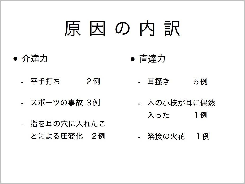 外傷性鼓膜穿孔〜当院のデータより〜_e0084756_1711939.jpg
