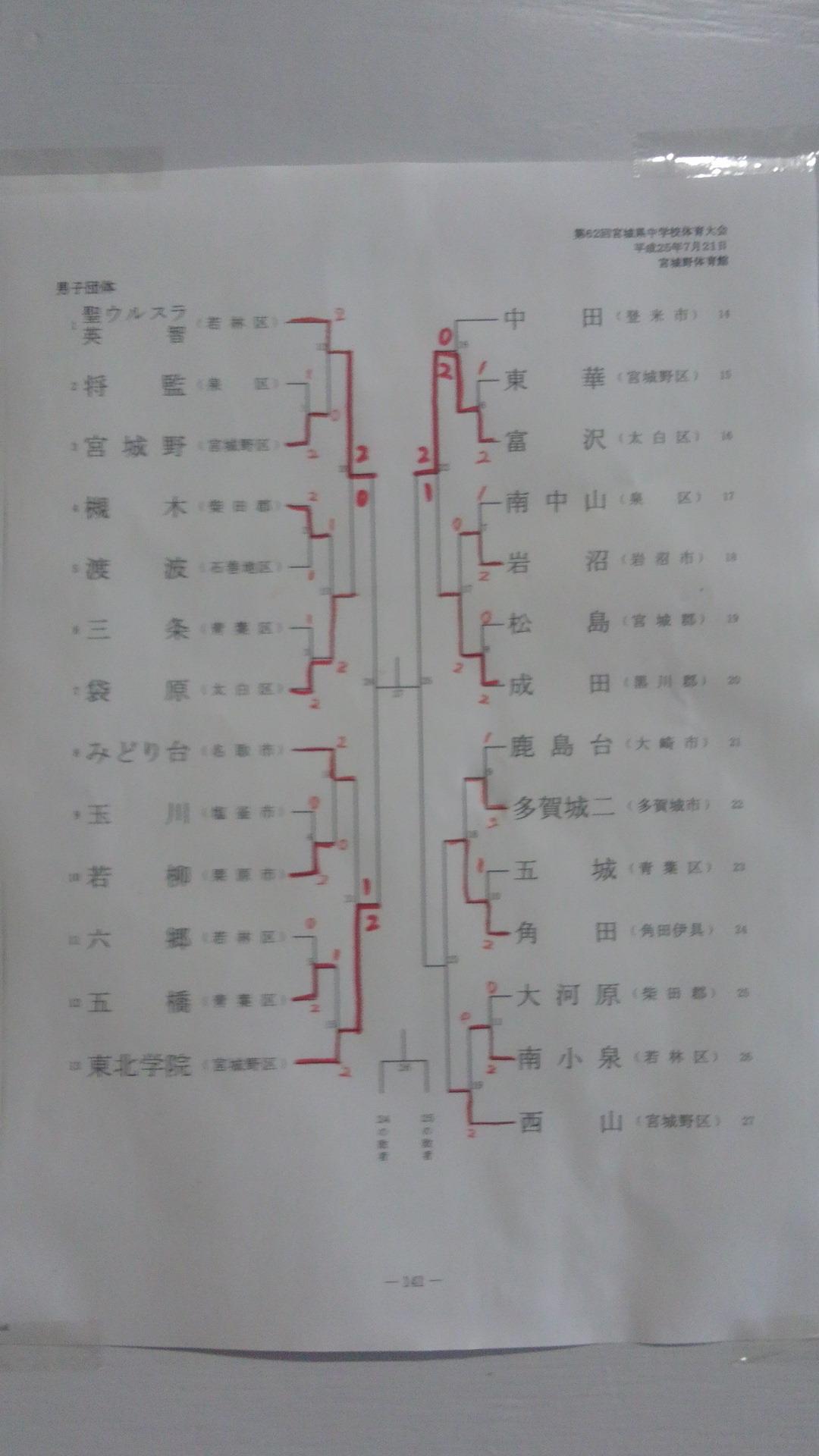 f0236646_1694190.jpg