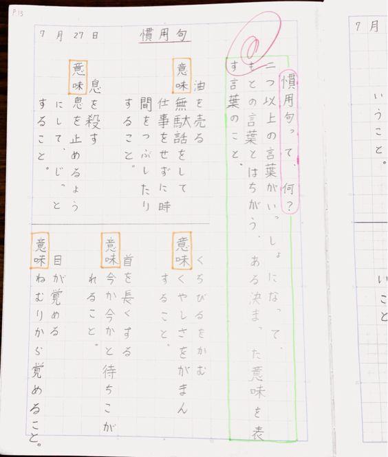 慣用句と四字熟語 自学ノート