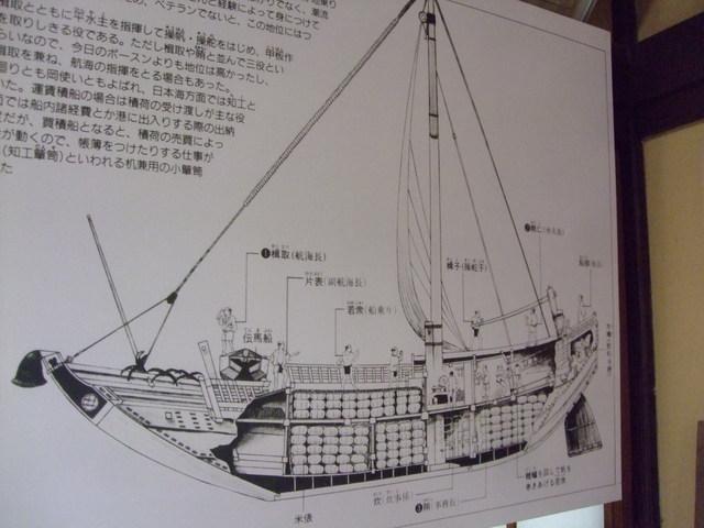 第10話 ポートラムに乗って北前船の岩瀬浜へ @ 富山_f0100593_8394560.jpg
