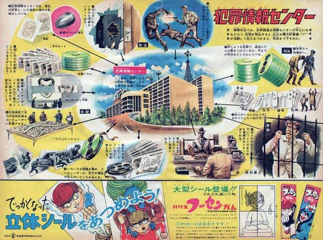 「明治時代の新聞が予想した100年後の未来」:結構あたっているナア!?_e0171614_8374936.jpg